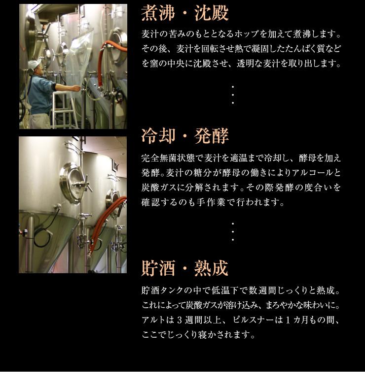 煮沸・沈殿・冷却・発酵・貯酒・熟成